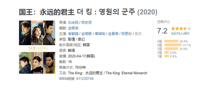 Phim của Lee Jun Ki được fan Trung chấm điểm cao phát ngất, soán ngôi luôn Điên Thì Có Sao - ảnh 3