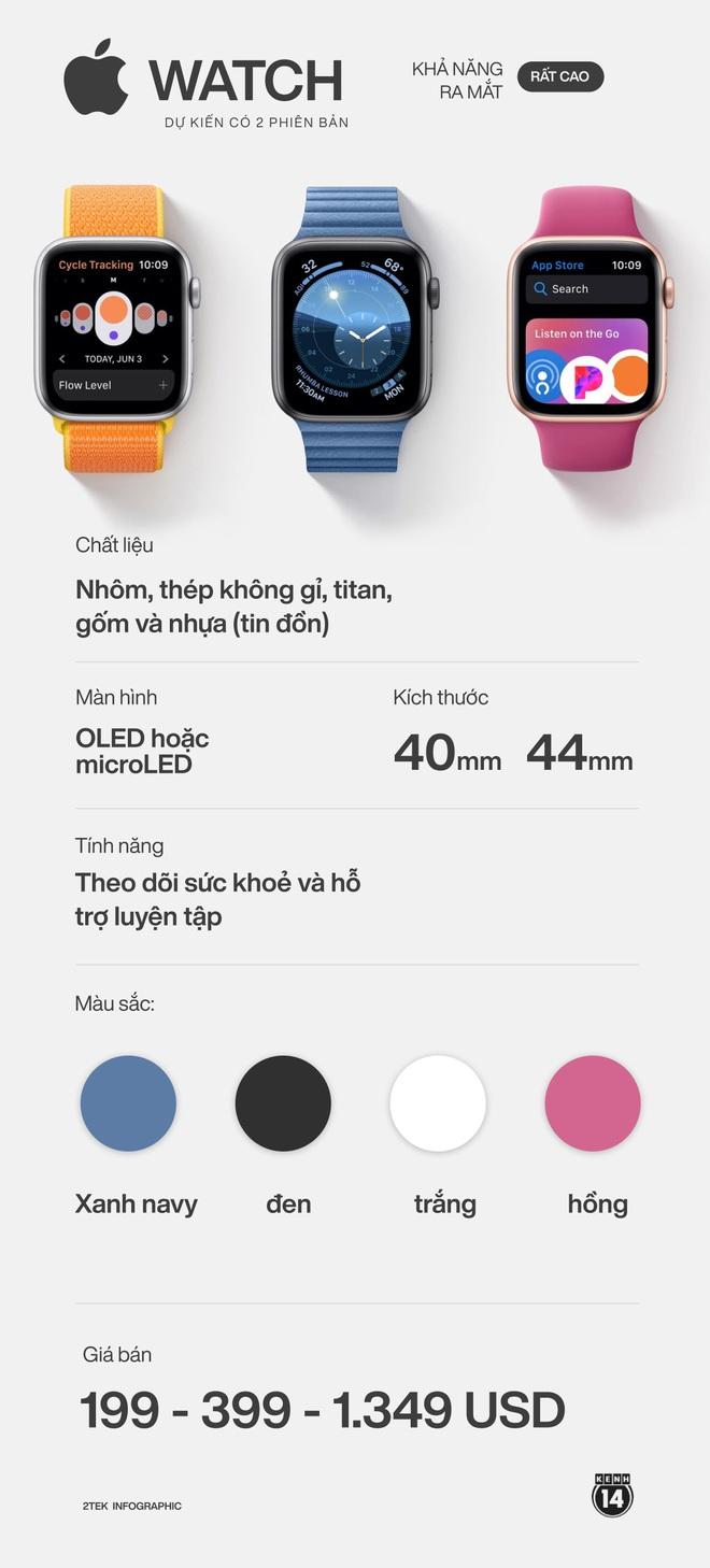 Nếu không có iPhone, sự kiện Apple tối nay còn những sản phẩm nào đáng chờ đợi? - ảnh 1