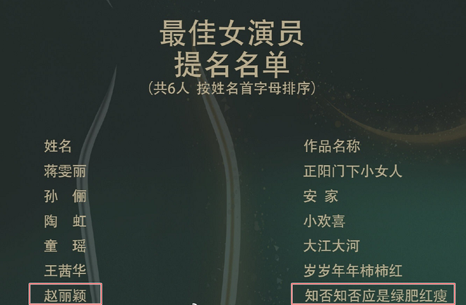 Triệu Lệ Dĩnh giành hai đề cử tại giải Kim Ưng: Minh Lan sẵn sàng ẵm cúp rồi chăng? - ảnh 11