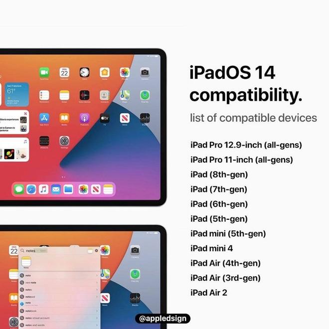 Những lý do nên và không nên nâng cấp lên iOS 14 - Ảnh 1.