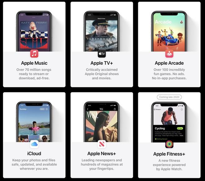 Có một thứ rất hay từ Apple, nhưng người Việt không nên mua! - Ảnh 2.