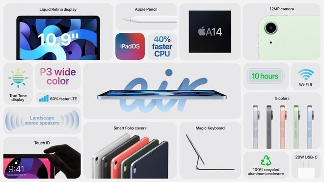 Những lý do bạn nên cắn răng, cắn cỏ để mua ngay iPad Air 4 - Ảnh 8.