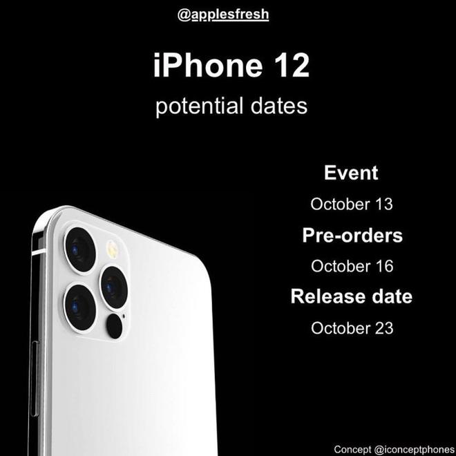 Rò rỉ giá bán iPhone 12 mini, chỉ 16 triệu đồng? - ảnh 1