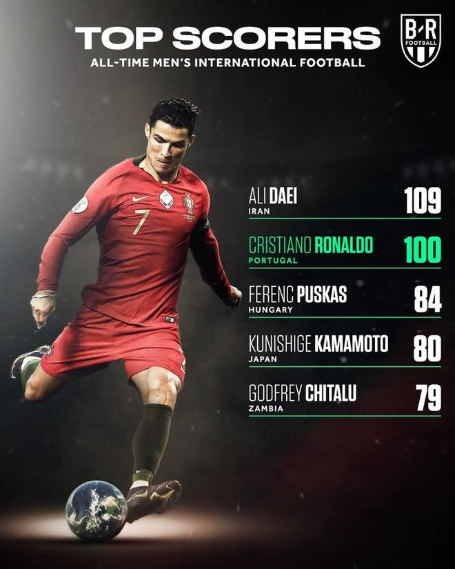 Một lần nữa Ronaldo nhấn mạnh, anh tốt hơn Messi - ảnh 2