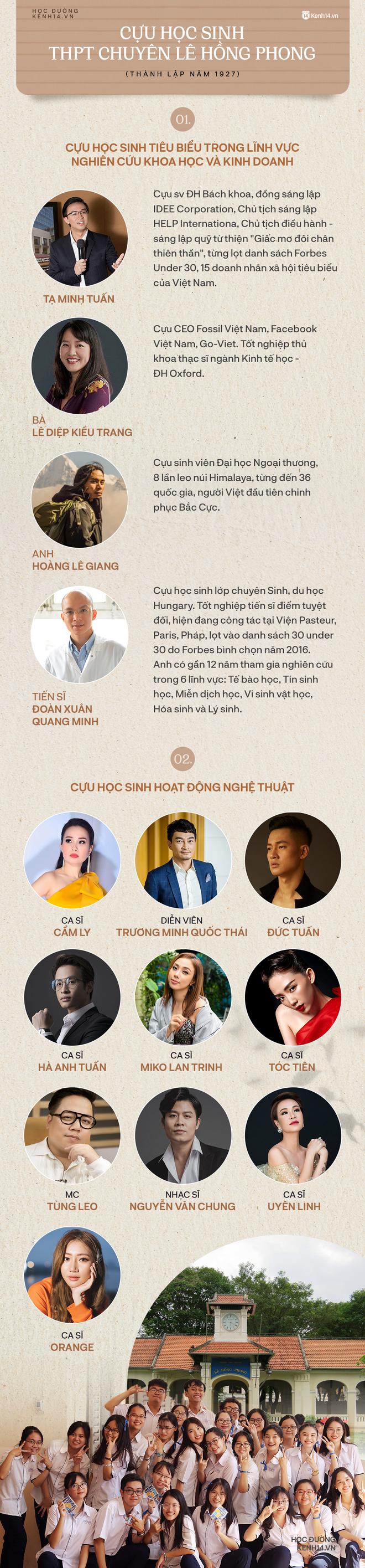 Cựu học sinh 2 trường THPT trăm tuổi ở Sài Gòn: Toàn CEO tầm cỡ, nghệ sĩ hạng A của showbiz - Ảnh 1.