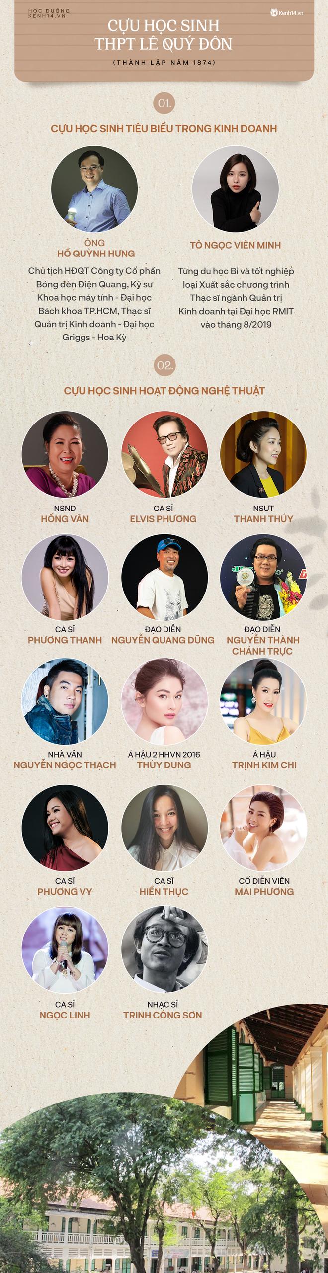Cựu học sinh 2 trường THPT trăm tuổi ở Sài Gòn: Toàn CEO tầm cỡ, nghệ sĩ hạng A của showbiz - Ảnh 2.