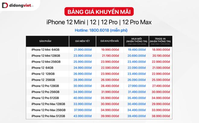 Năm nay, mua iPhone 12 chính hãng ở đâu để có giá rẻ nhất? - ảnh 3