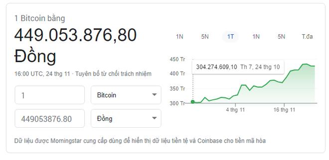Bitcoin bất ngờ vượt ngưỡng 19.000 USD, nhiều dự đoán sẽ đạt mức 50.000 USD vào cuối năm - ảnh 7