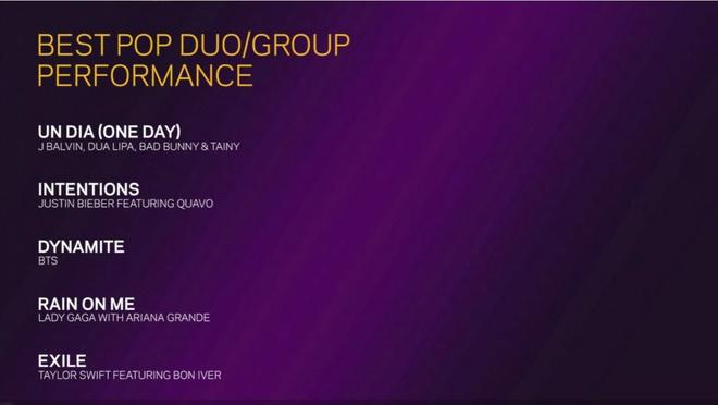 Knet phổng mũi tự hào khi biết BTS nhận đề cử Grammy nhưng chiếm trọn spotlight là màn quăng điện thoại của RM - Ảnh 1.