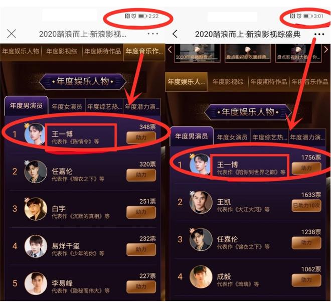 Vương Nhất Bác bị nghi lợi dụng Trần Tình Lệnh để đua top bình chọn diễn viên nam ở báo Trung - ảnh 2