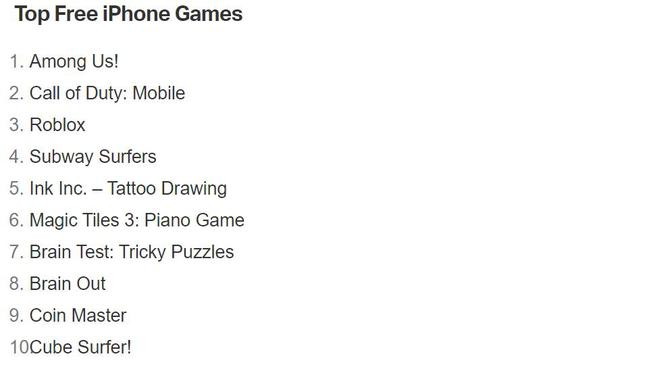 Khó tin: Trò chơi bị hắt hủi tại Việt Nam lại chiếm vị trí thứ 2 trong top 10 game được tải nhiều nhất trên App Store - ảnh 1