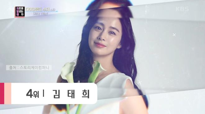 KBS hé lộ danh tính bố đẻ đại gia của Kim Tae Hee: Chủ tịch công ty danh tiếng doanh thu 300 tỷ, được Thủ tướng Hàn khen tặng - ảnh 1