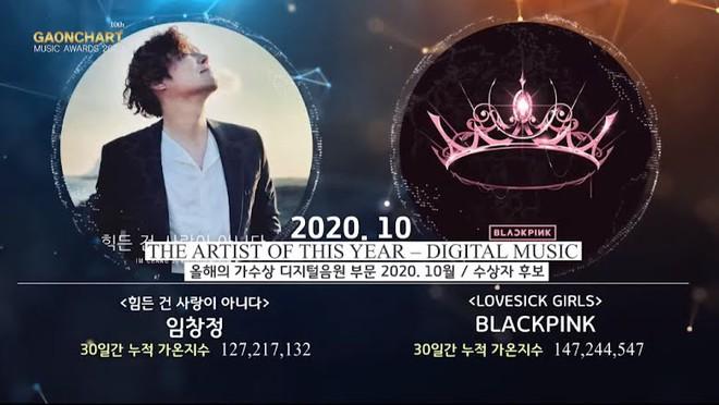 Tổng kết lễ trao giải GAON: BTS và BLACKPINK là Nghệ sĩ của năm, nhóm nữ thị phi nhà SM lần đầu nhận giải Tân binh - Ảnh 7.