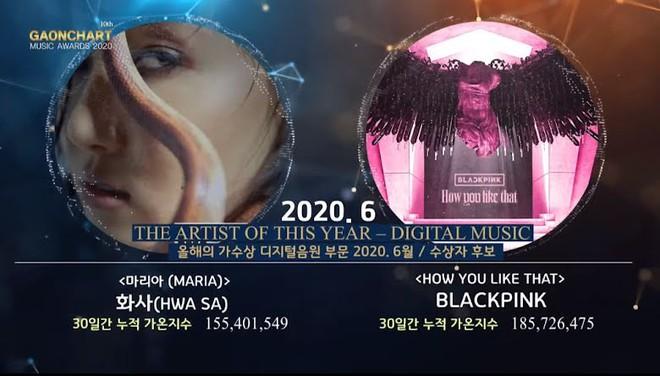 Tổng kết lễ trao giải GAON: BTS và BLACKPINK là Nghệ sĩ của năm, nhóm nữ thị phi nhà SM lần đầu nhận giải Tân binh - Ảnh 6.