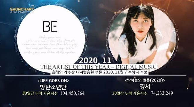 Tổng kết lễ trao giải GAON: BTS và BLACKPINK là Nghệ sĩ của năm, nhóm nữ thị phi nhà SM lần đầu nhận giải Tân binh - Ảnh 5.