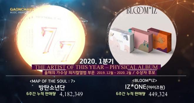 Tổng kết lễ trao giải GAON: BTS và BLACKPINK là Nghệ sĩ của năm, nhóm nữ thị phi nhà SM lần đầu nhận giải Tân binh - Ảnh 1.