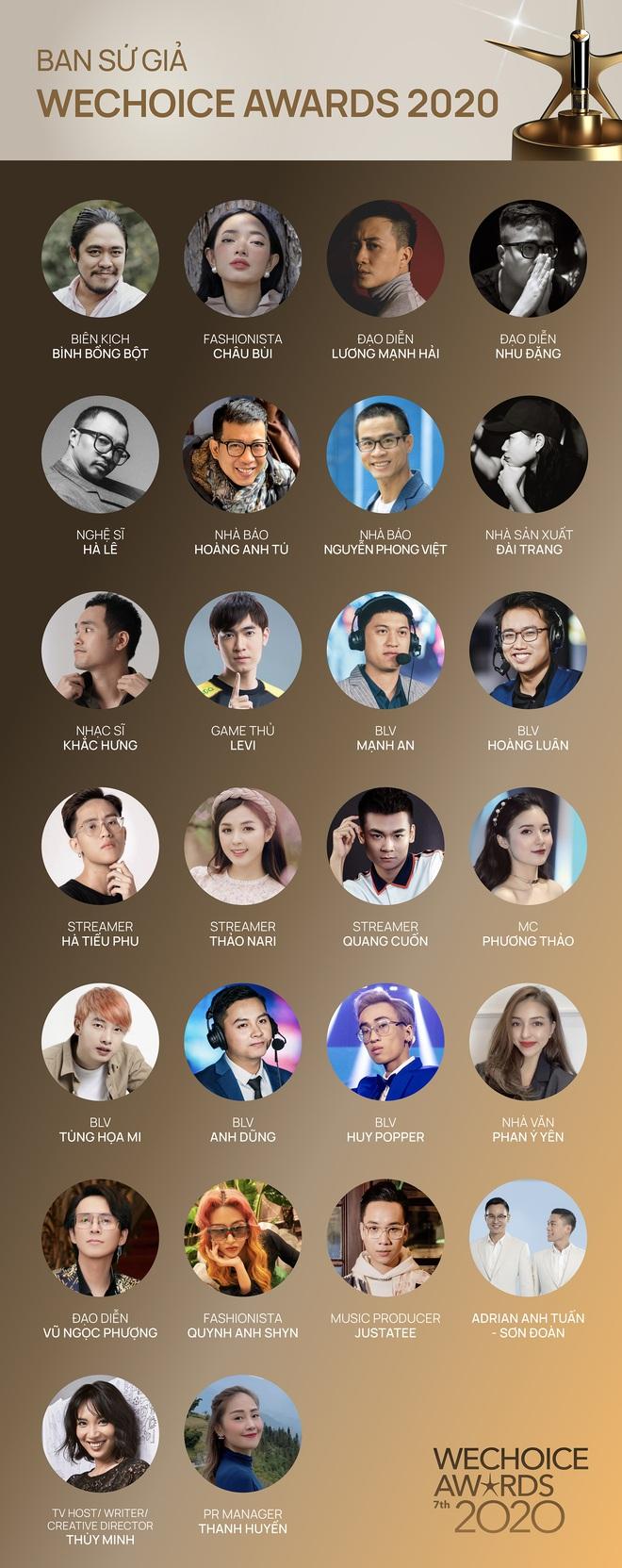 Ban Sứ Giả WeChoice Awards 2020: Toàn những gương mặt được cộng đồng tin tưởng, hứa hẹn sẽ cho thấy rất nhiều góc nhìn thú vị! - ảnh 2