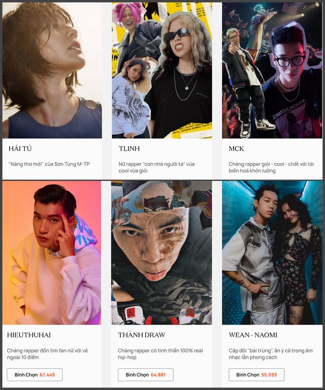 WeChoice Awards 2020 tranh nhau từng phiếu vote: Căng nhất ở Hot YouTuber Của Năm, Hải Tú dẫn đầu Rising GenZ nhưng 30 chưa phải Tết? - ảnh 4