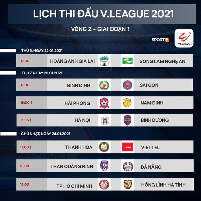 Lịch thi đấu vòng 2 V.League 2021: Cục diện khó đoán - ảnh 1