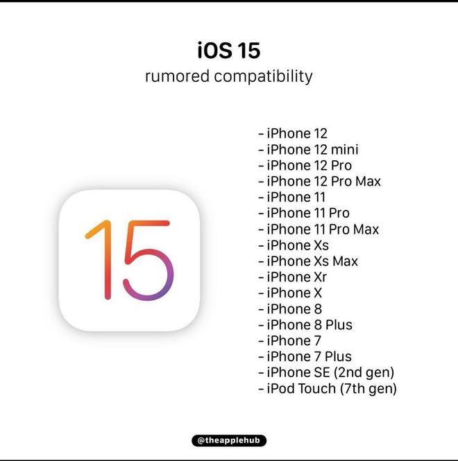 Rò rỉ thông tin những dòng iPhone sẽ được hỗ trợ nâng cấp lên iOS 15 - ảnh 1
