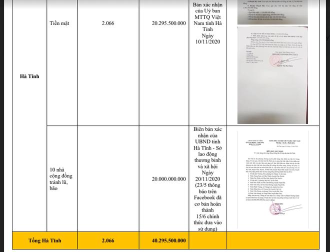 Chính quyền Hà Tĩnh xác nhận đã nhận hơn 40 tỷ đồng từ tiền Thuỷ Tiên quyên góp, so với sao kê liệu có trùng khớp? - Ảnh 5.
