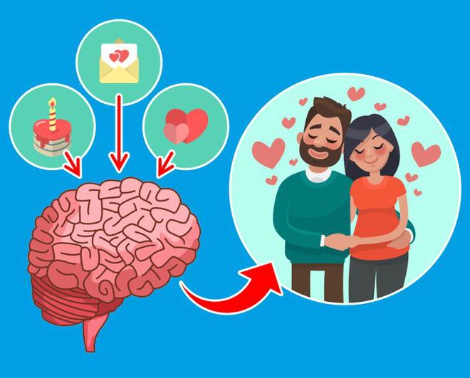 Cơ thể thay đổi thế nào khi chúng ta yêu? Tình yêu có tác động đến sức khỏe nhiều hơn bạn tưởng, nhưng không phải lúc nào cũng tích cực - ảnh 1