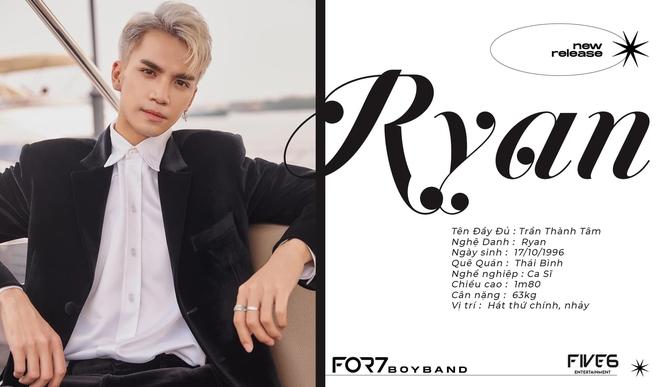 Netizen tranh cãi boygroup Vpop sắp debut: Tên thành viên quá nhập khẩu, có liên quan gì đến GOT7 không thế? - ảnh 14