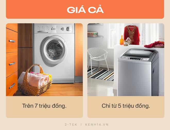 Máy giặt cửa trước và cửa trên khác nhau như thế nào? Hãy tìm hiểu rõ trước khi xuống tiền chốt đơn - Ảnh 1.