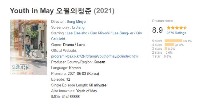 Phim của tân binh Baeksang đá bật Song Joong Ki lẫn Lee Seung Gi, ẵm điểm cao nhất đầu năm 2021! - ảnh 3