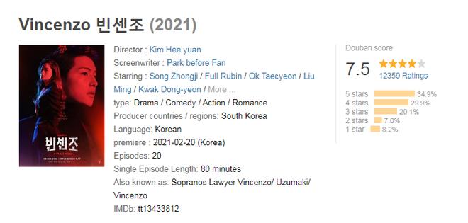 Phim của tân binh Baeksang đá bật Song Joong Ki lẫn Lee Seung Gi, ẵm điểm cao nhất đầu năm 2021! - ảnh 8