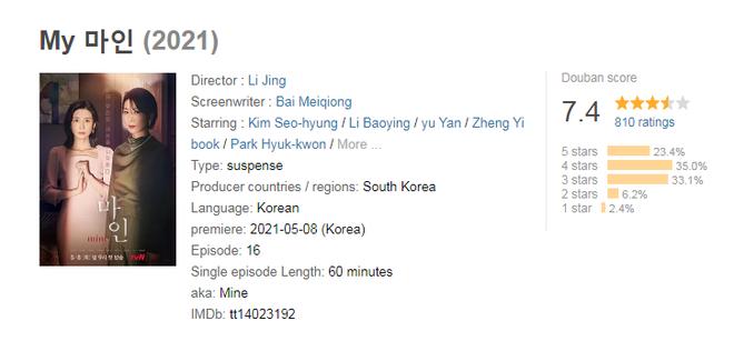 Phim của tân binh Baeksang đá bật Song Joong Ki lẫn Lee Seung Gi, ẵm điểm cao nhất đầu năm 2021! - ảnh 10