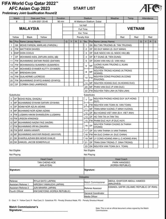 5 sự thay đổi bất ngờ trong đội hình ra sân trận Việt Nam đấu Malaysia: Văn Hậu trở lại - ảnh 1