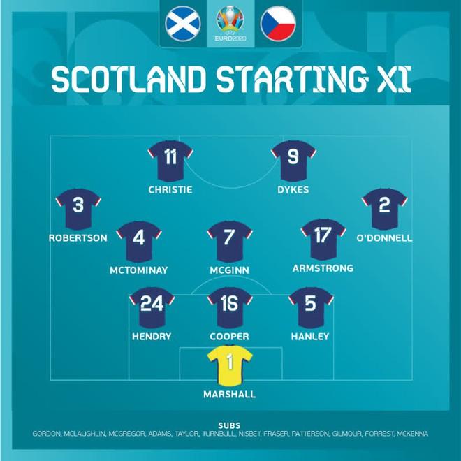 Bàn thắng từ giữa sân giúp CH Czech nhấn chìm tuyển Scotland ở bảng D Euro 2020 - ảnh 4