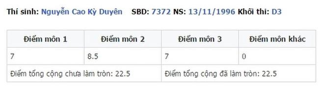 Điểm thi đại học của dàn sao Việt: Sơn Tùng M-TP thủ khoa, Tóc Tiên thủ khoa, riêng 1 Hoa hậu trung bình môn dưới 5 điểm gây sốc - Ảnh 5.