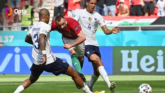 Bất ngờ phá lưới ĐT Pháp, cầu thủ Hungary ăn mừng quá sung khiến nữ phóng viên hết hồn - ảnh 6