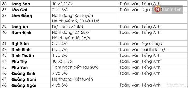 Cập nhật lịch thi vào lớp 10 của 63 tỉnh thành: Nơi dời đến tháng 8, nơi quyết định xét tuyển - Ảnh 6.