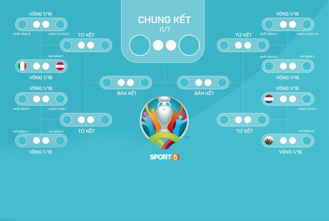 Đánh bại đối thủ trực tiếp Ukraine, tuyển Áo làm nên lịch sử tại Euro 2020 - ảnh 9