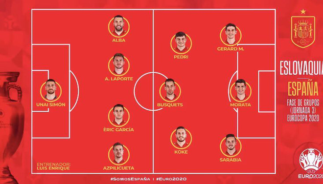 Trực tiếp Tây Ban Nha 0-0 Slovakia (hiệp 1, Euro 2020): Mệnh lệnh phải thắng - ảnh 3