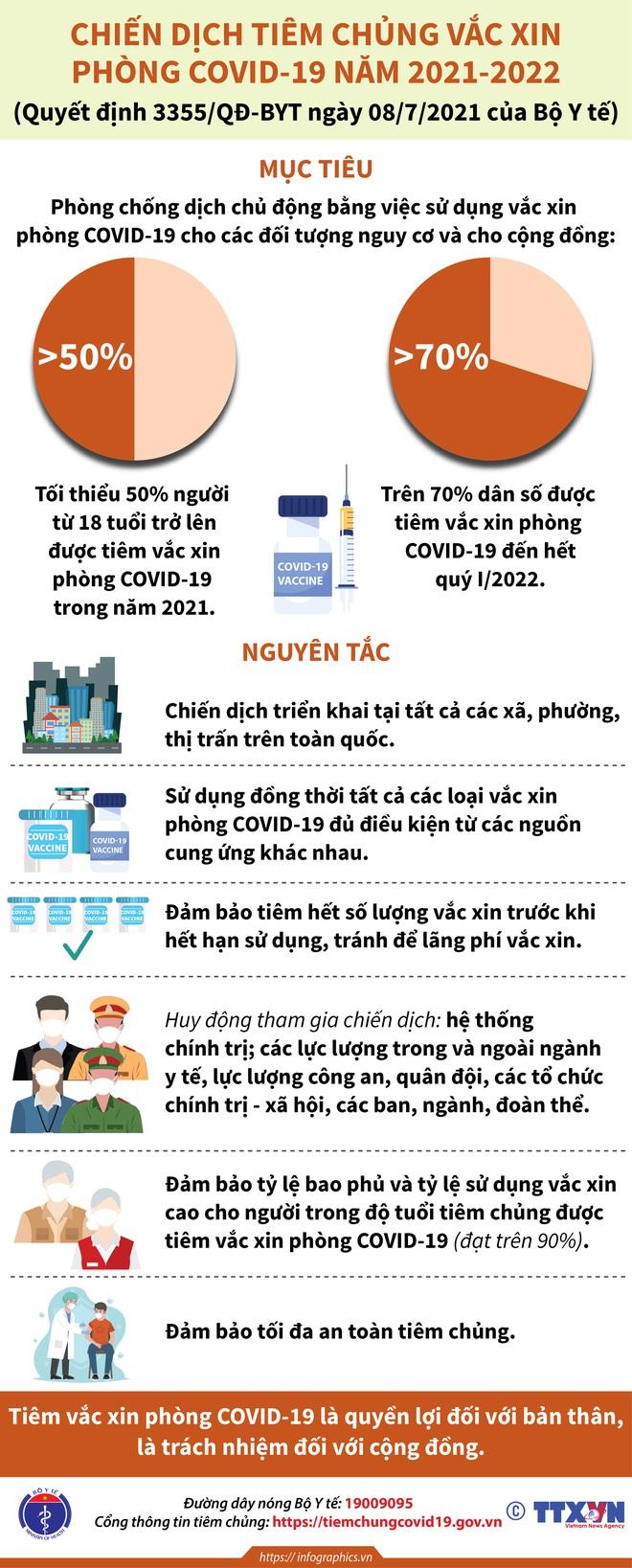 INFOGRAPHIC: 16 nhóm đối tượng được ưu tiên tiêm chủng vaccine COVID-19 - Ảnh 2.