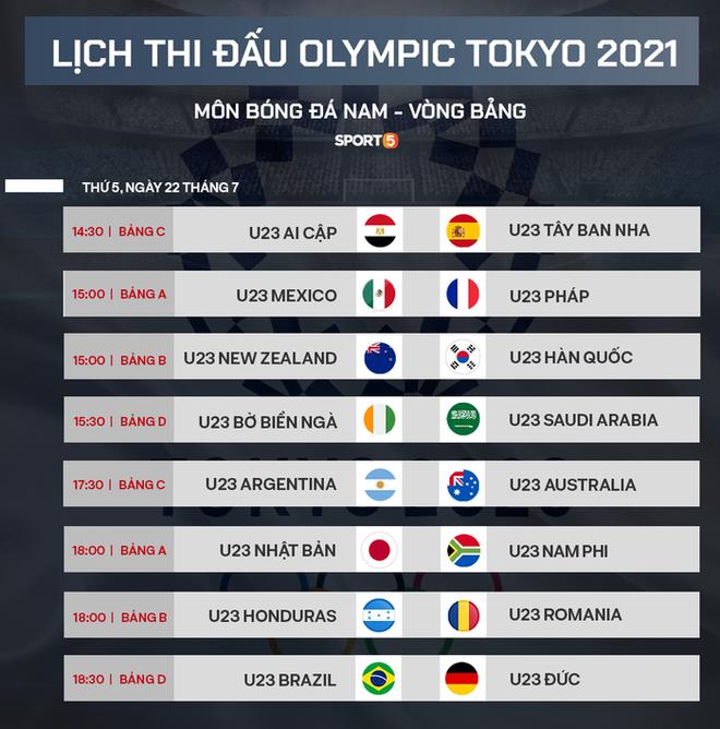 Preview ĐT bóng đá Olympic Đức: Bại binh phục hận - ảnh 8