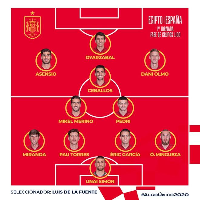 Dàn sao Euro 2020 gây thất vọng, Olympic Tây Ban Nha bị Ai Cập chia điểm - ảnh 9