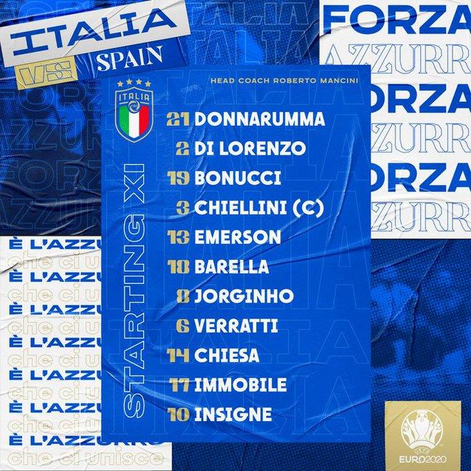 Italy vào chung kết Euro 2020 sau chiến thắng kịch tính trên chấm luân lưu - Ảnh 25.