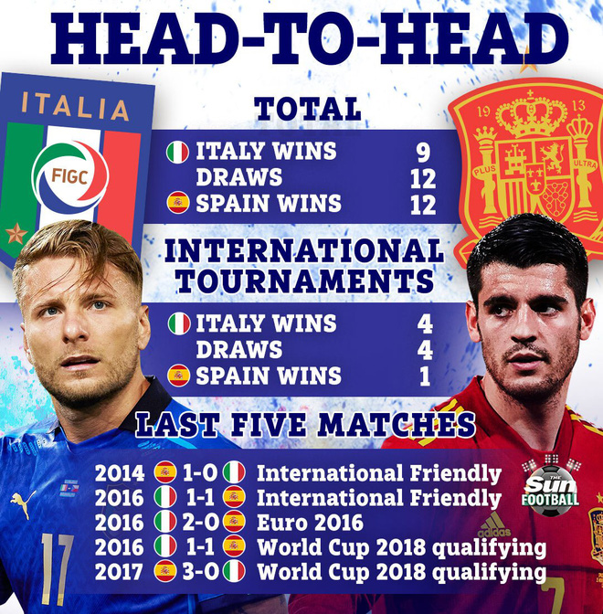 Italy vào chung kết Euro 2020 sau chiến thắng kịch tính trên chấm luân lưu - Ảnh 30.