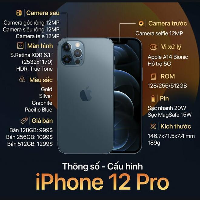 Cộng đồng mạng phát sốt với thông tin vừa được hé lộ về 4 chiếc iPhone 13 - ảnh 6