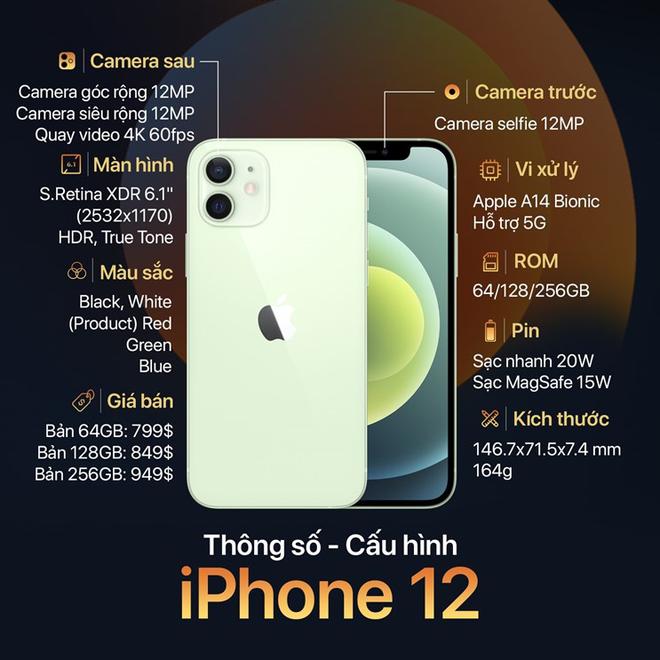 Cộng đồng mạng phát sốt với thông tin vừa được hé lộ về 4 chiếc iPhone 13 - ảnh 4