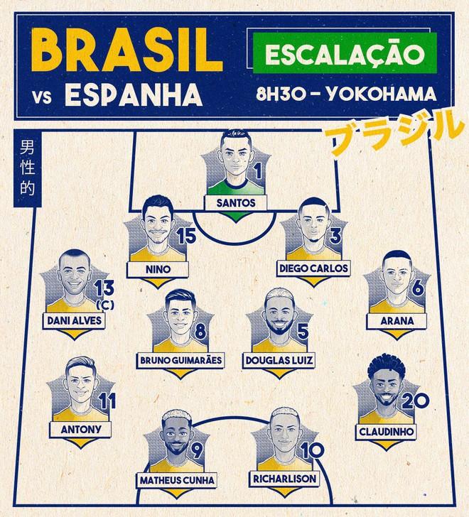 Quẳng đi 2 cơ hội mười mươi, Brazil vẫn tung cú đấm hạ gục Tây Ban Nha để bảo vệ thành công tấm HCV Olympic - Ảnh 19.
