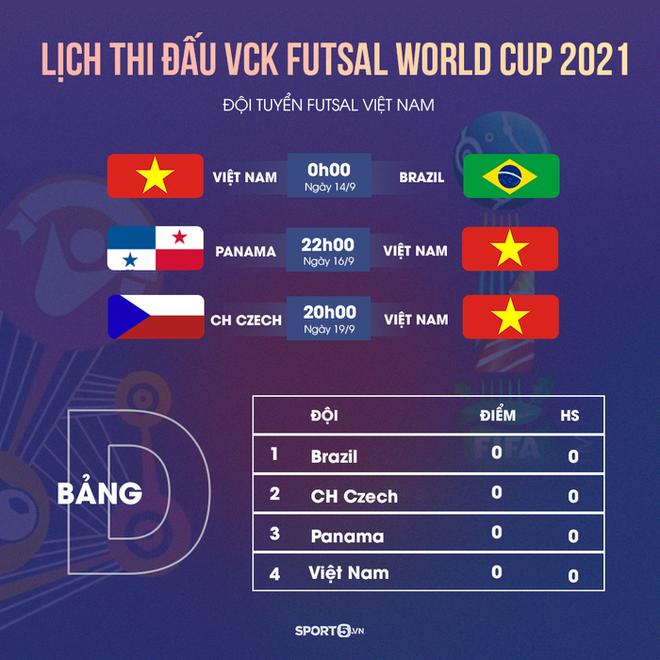 [Trực tiếp Futsal World Cup] Việt Nam vs Brazil: Chờ các chàng trai áo đỏ tái lập địa chấn 8 năm trước - ảnh 1