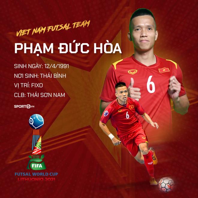 Tiến lên, những chiến binh áo đỏ của ĐT futsal Việt Nam! - ảnh 12