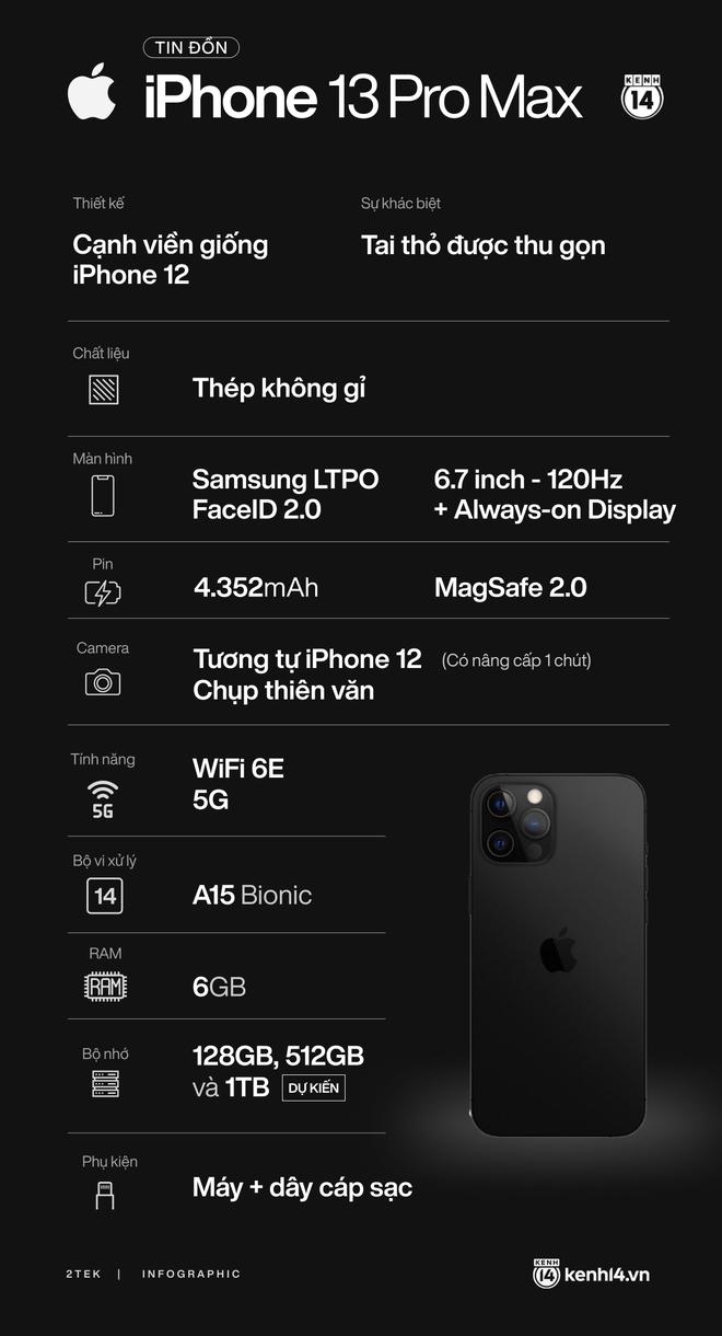Tất tần tật tin đồn về 4 mẫu iPhone 13 trước giờ ra mắt vào 0h đêm nay! - ảnh 6