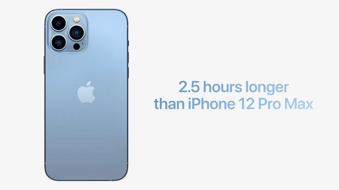 """Những tính năng """"đỉnh của chóp trên bộ đôi iPhone 13 Pro, lý do khiến người dùng xuống tiền là đây? - ảnh 17"""